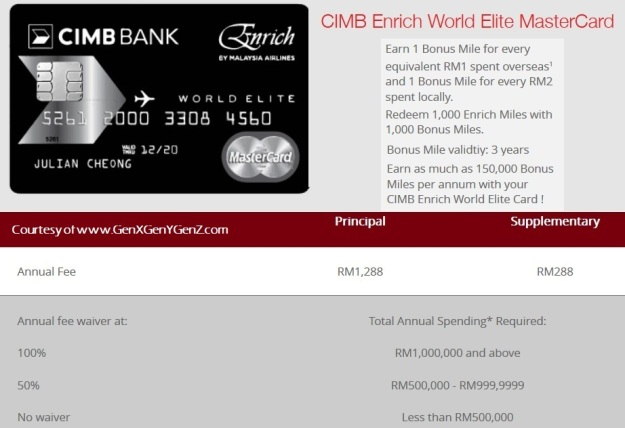 CIMB Enrich Elite World MasterCard Review