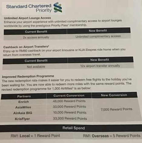 standard-chartered-bank-visa-infinite-benefits-2017