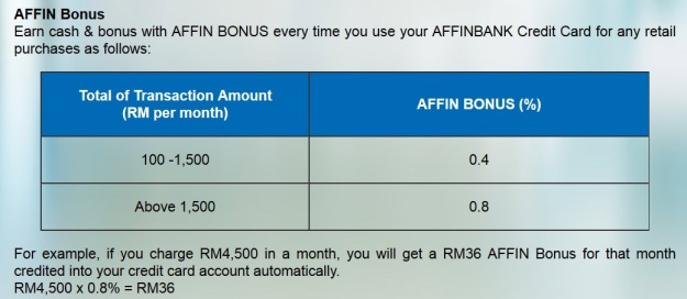 AffinBank Bonus Points