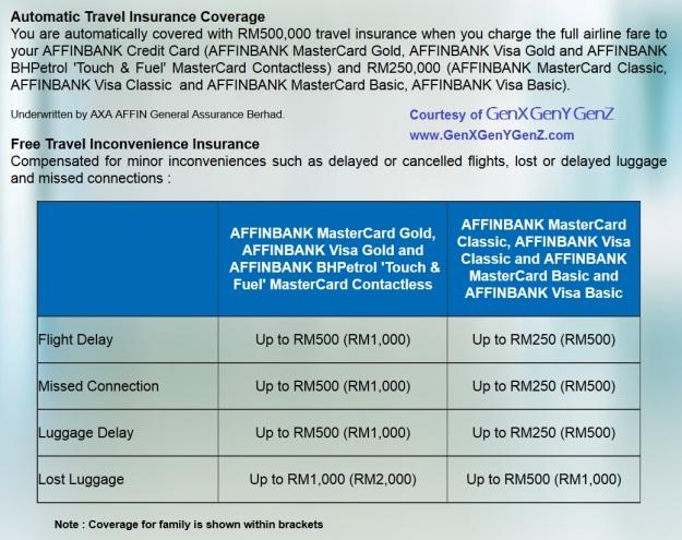 AffinBank Travel Insurance