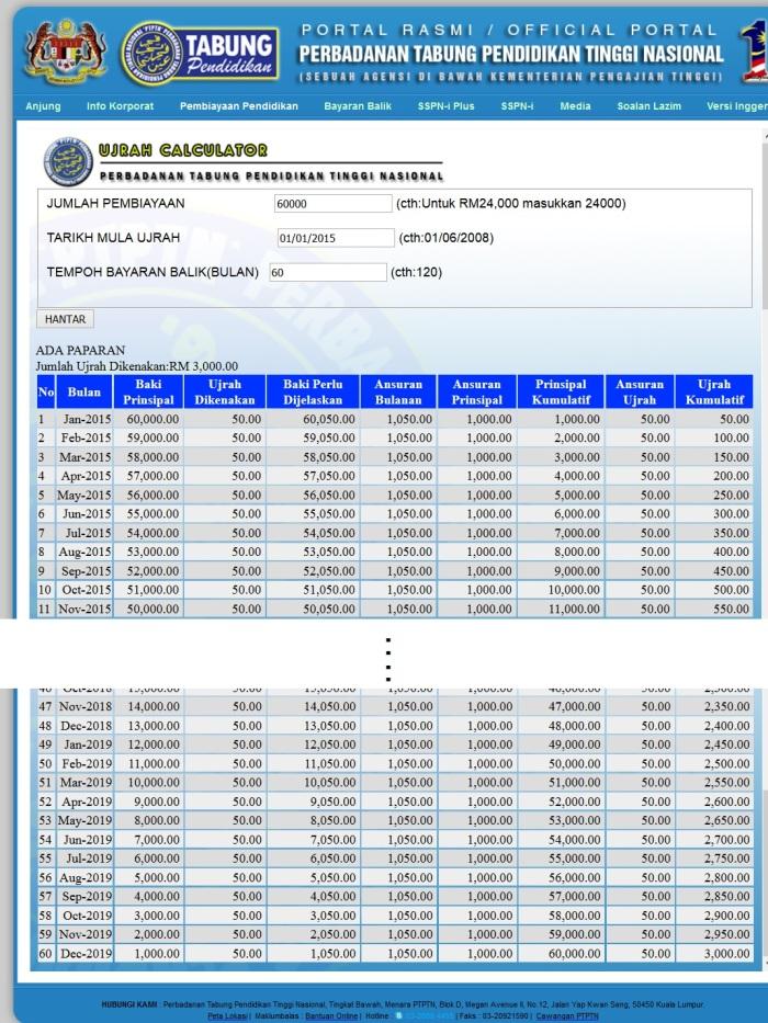 PTPTN Repayment 3 5 years.jpg