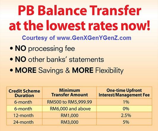Public Bank Balance Transfer 2016