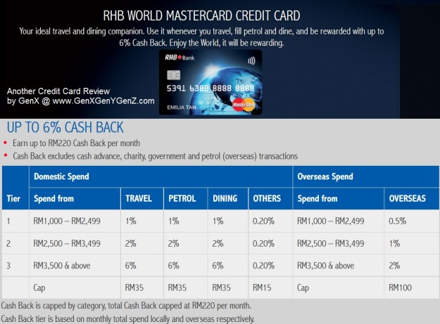 RHB World MasterCard Review