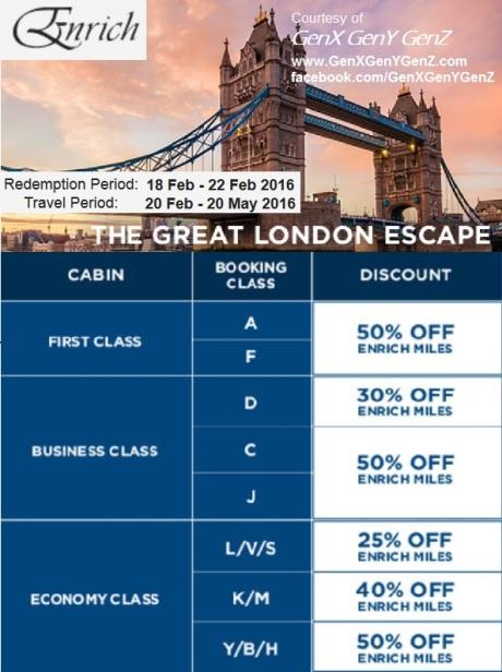Enrich Miles Discount London