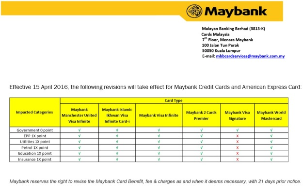 MAybank Revision Premier Cards April 2015