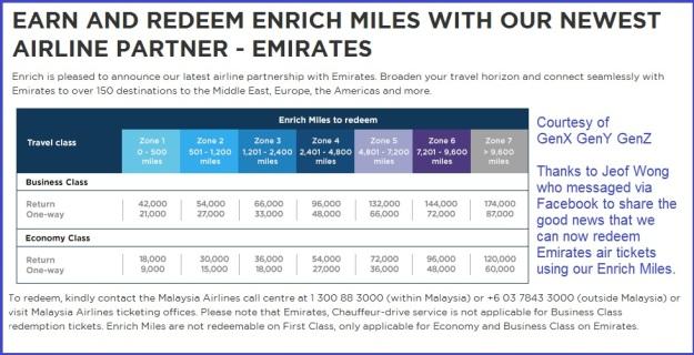 Enrich Miles Emirates