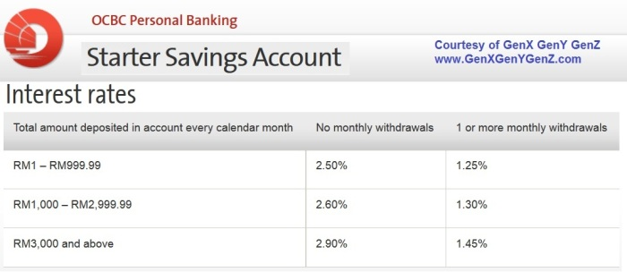 OCBC Starter SAvings Account