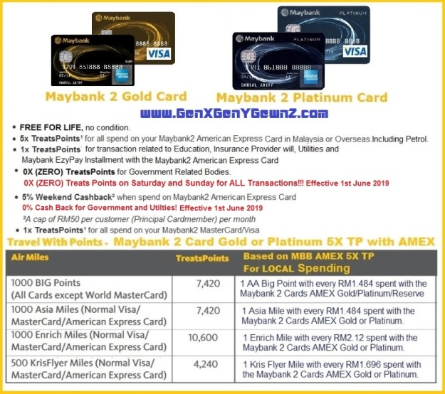 Maybank 2 Platinum and Gold Cards Airmiles and Benefits 2019.jpg