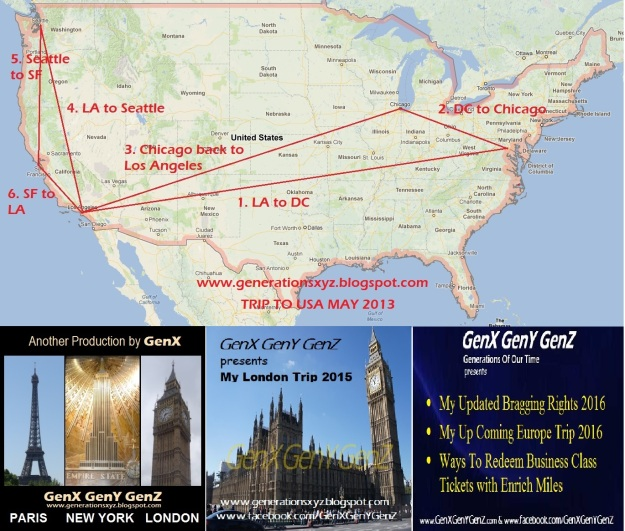 GenX Past trips
