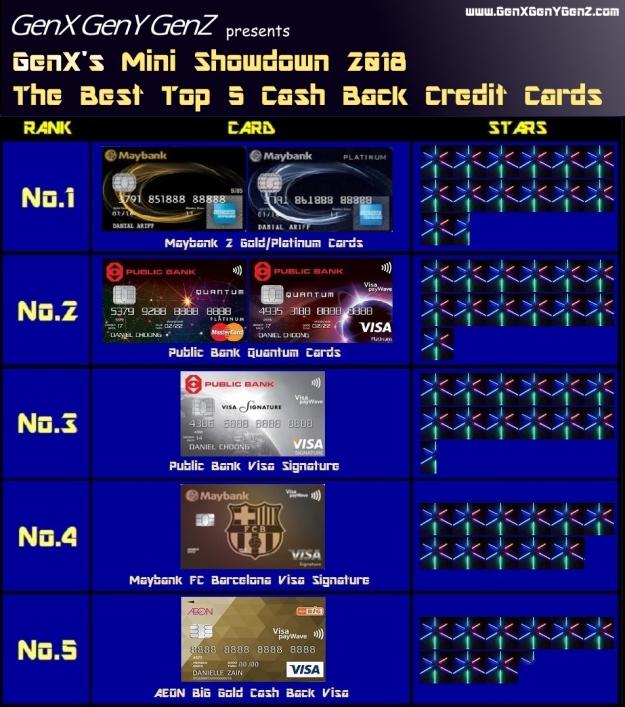FREE CREDIT CARD TUTORIAL – CC 101 | GenX GenY GenZ