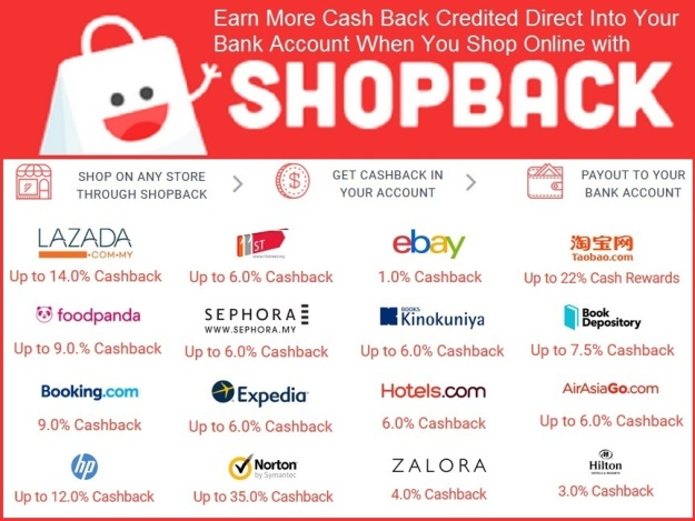 ShopBack Online Best Cash Back