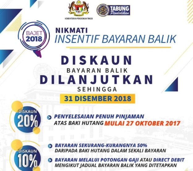 PTPTN Direct Debit