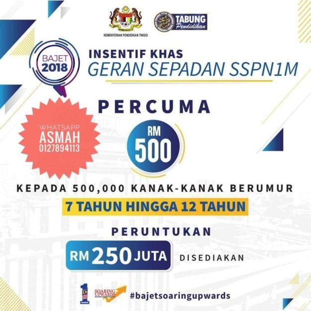 SSPN Free Money