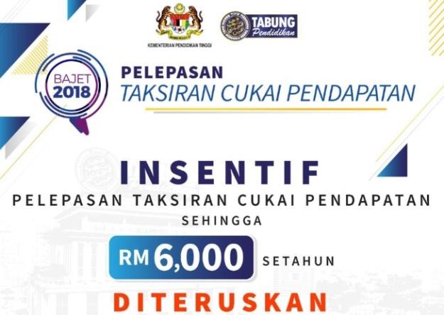 SSPN Tax Free