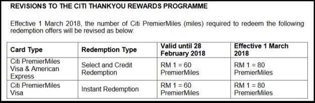 Citibank PremierMile Cash Back Returns