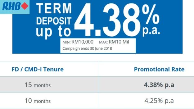 RHB Term Fixed Desposit April May June Promo 2018