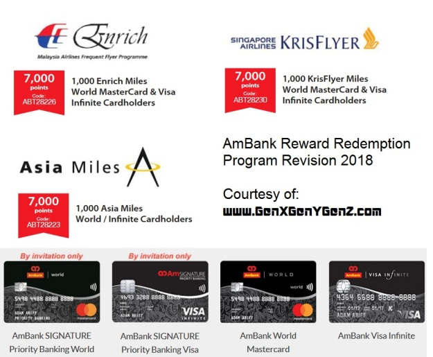 AmBank Reward Redemption Program 2018