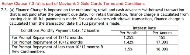 Maybank Credit Card Interest Rate