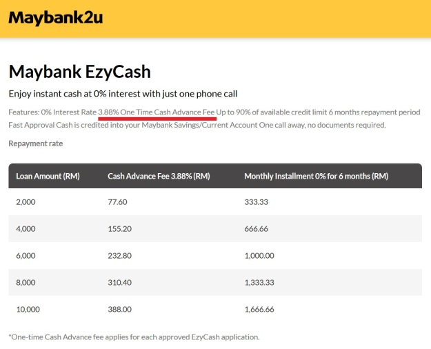 MAybank Ezy Cash 0 percent
