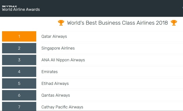 Skytrax Best Airlines Business Class Award