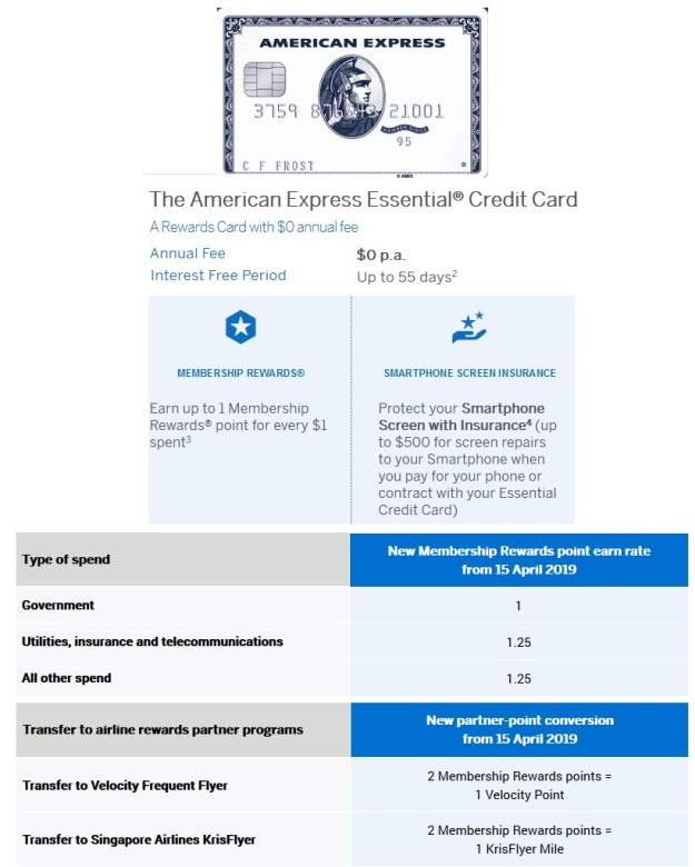 Australia AMEX Essential Credit Card FREE No Fee for Air Miles