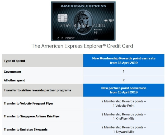 Best American Express Credit Card in Australia 2019 for Air Miles.jpg