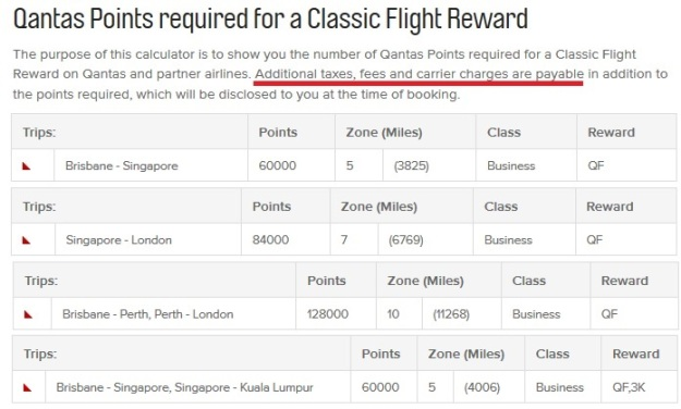 Qantas versus Singapore Airlines Air Miles Required to Europe Business Class.jpg