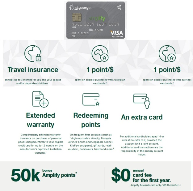 St George Amplify Visa Platinum Review.jpg