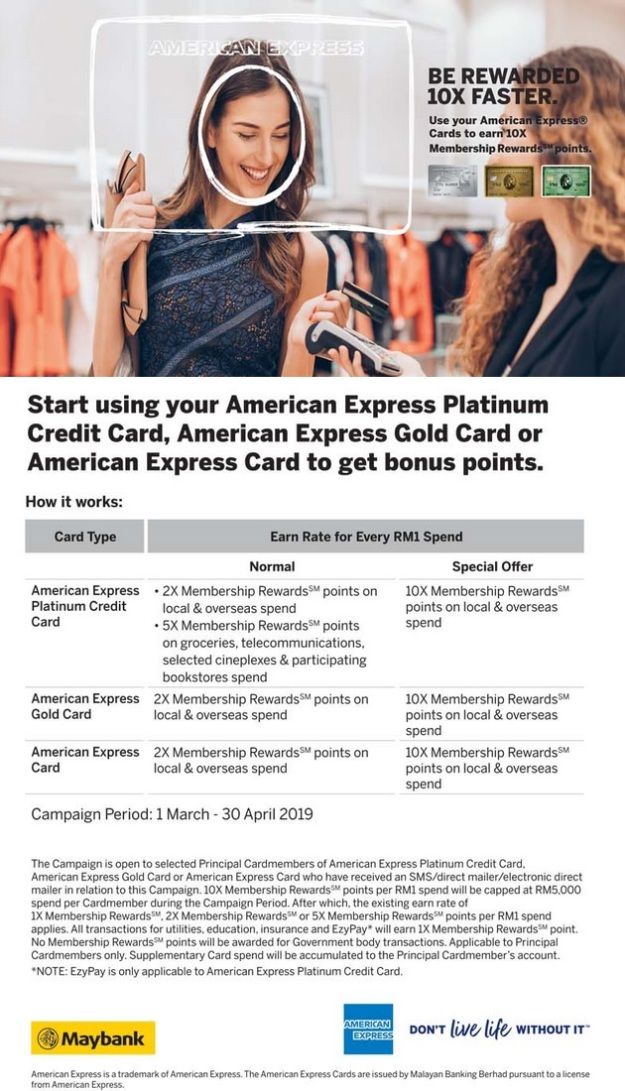 American Express 10X Bonus Membership Points 2019.jpg