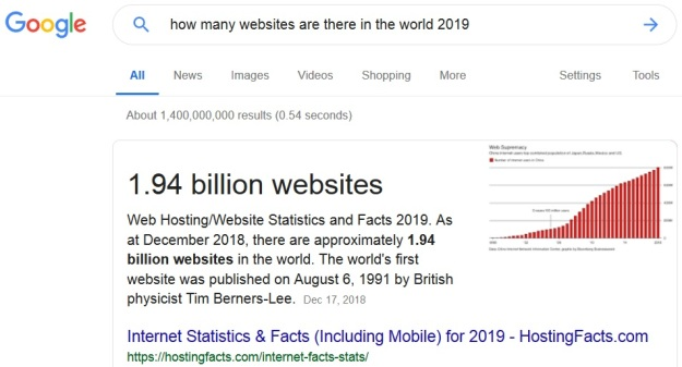 How many websites are there in the world 2019.jpg