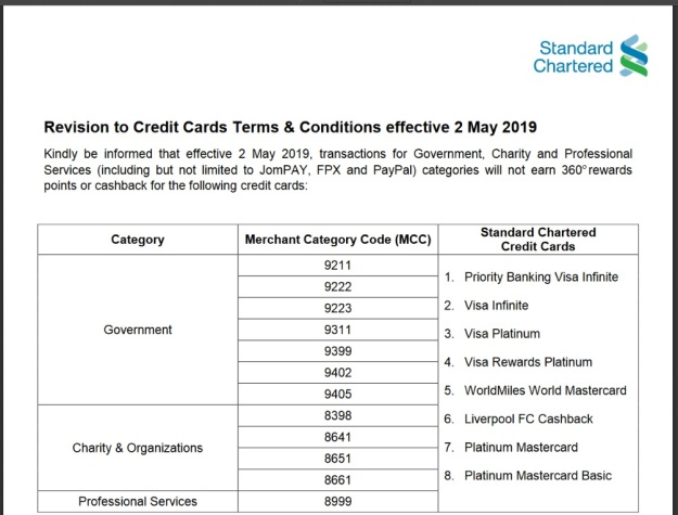 Standard Chartered Bank Credit Card Terms and Conditions Revision 2019.jpg