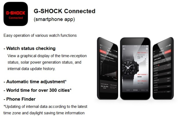G-Shock MT-G Raibow Technology and Features.jpg