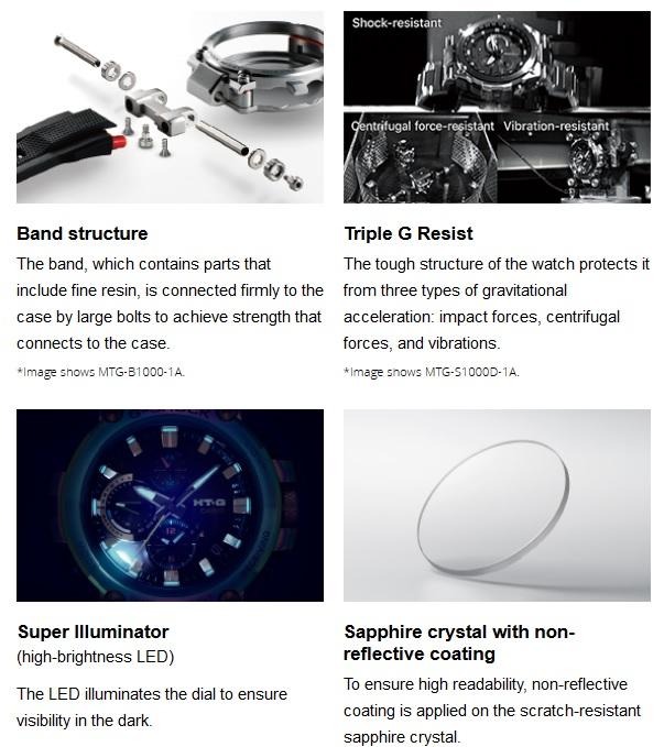 G-Shock MT-G Raibow Technology.jpg