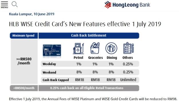 Hong Leong Bank Wise Effective 1st Just 2019 Cash Back Revision.jpg