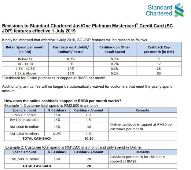 Standard Chartered Bank Just One Platinum Cash Back Revision.jpg