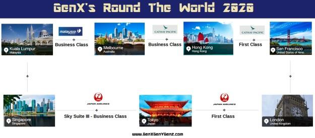 GenX Round The World 2020 Cities.jpg