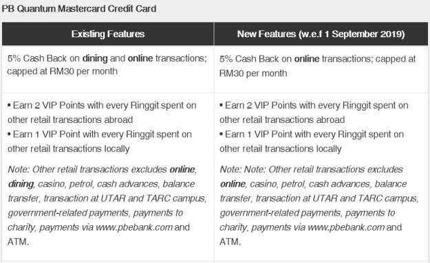 Public Bank Quantum MasterCard Revision Review 2019.jpg