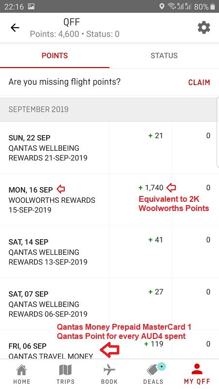 Qantas Points September 2019 Summary.jpg