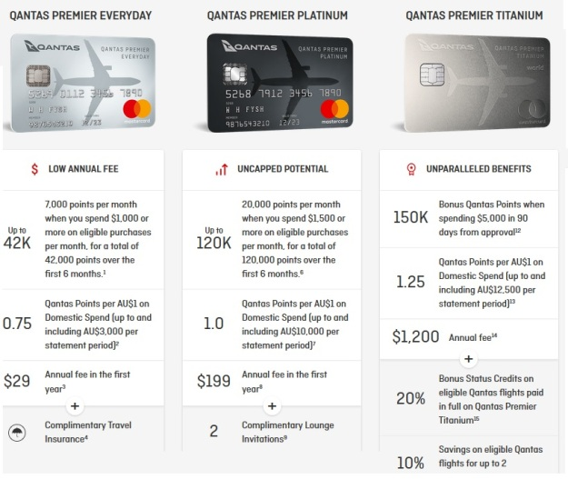 Citibank Prepaid Card Balance >> FREE Qantas Points With Credit Cards, Debit Cards, Prepaid ...