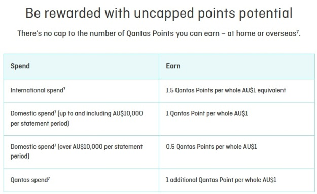 Qantas Premier Platinum MasterCard Reward Program.jpg