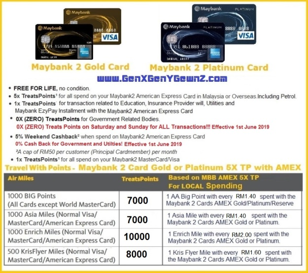 Maybank 2 Platinum and Gold Cards Airmiles and Benefits 2020